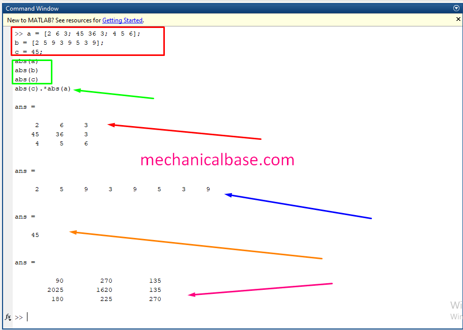 Calculation Of Absolute Values Of Numbers, Vectors And Matrices In MatLab®(Illustrated Expression)