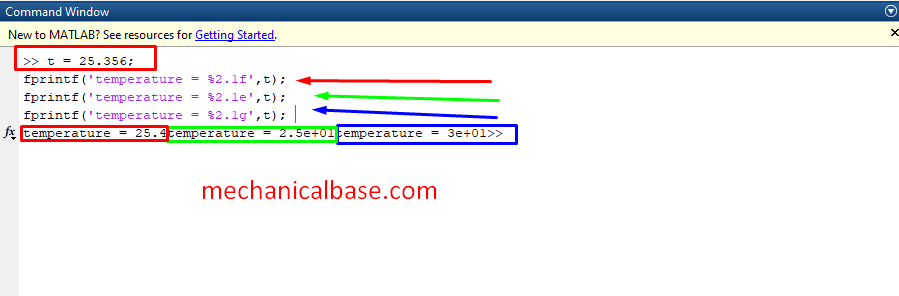 Displaying Expressions In MatLab® With fprintf() Command(Illustrated Expression)