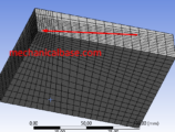 Sphere Of Influence Element Sizing In ANSYS(Illustrated Expression)