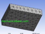 Creating Tetrahedron Mesh Structure In ANSYS Meshing(Illustrated Expression)