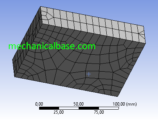 Creating Hexagonal Mesh In ANSYS(Illustrated Expression)