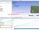 Defining Rotational Velocity To A Body In ANSYS Mechanical(Illustrated Expression)