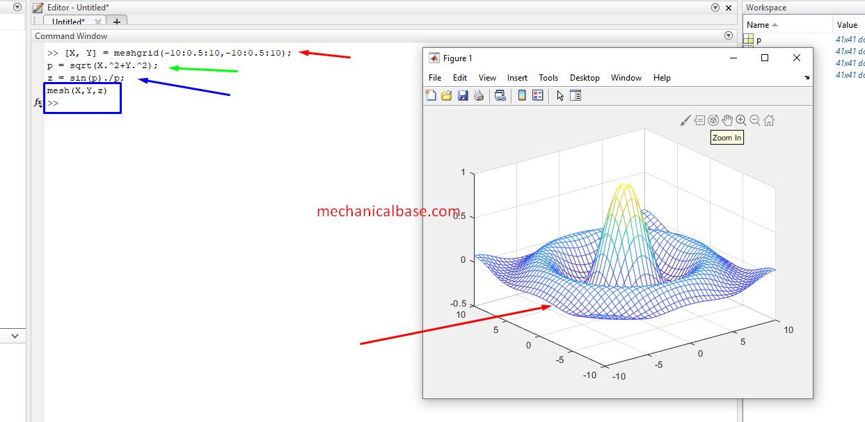 3D Graph Plotting In MatLab®(Illustrated Expression)
