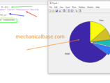Creating Pie Charts In MatLab(Illustrated Expression)