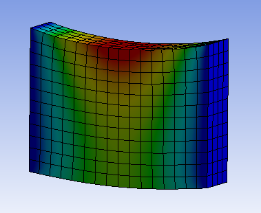 Options Of Viewing Contours In ANSYS® Analysis Results
