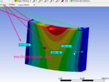 Minimum And Maximum Probes In ANSYS Mechanical