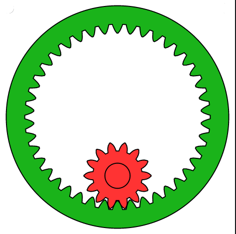Explanation And Design Of Internal Gear Systems