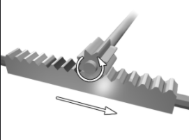 Rack Velocity Calculation In Rack And Pinion Gear Systems