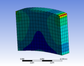 Equivalent Strain Solution In ANSYS® Structural Analyses