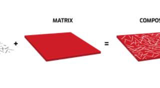 Explanation Of Polymer Matrix Composites