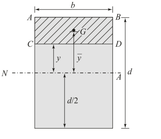 Shear Stress Calculation On Different Cross Sections