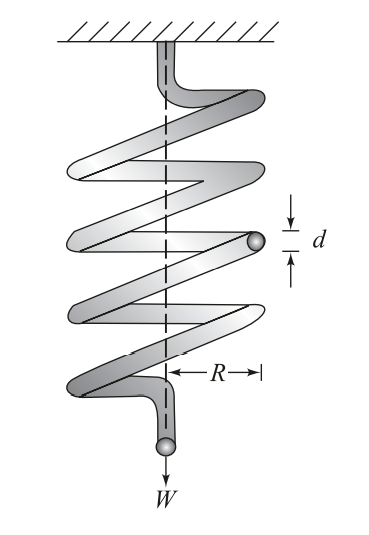 Stored Strain Energy Calculation On Helical Springs