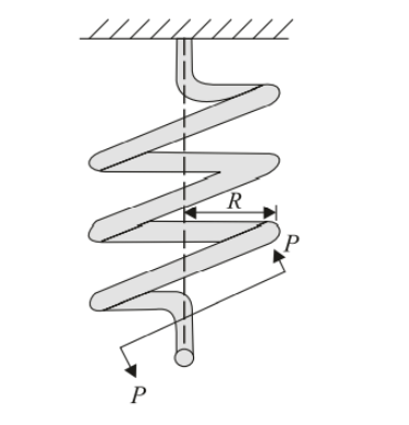 How The Stiffness Of Springs Are Calculated?