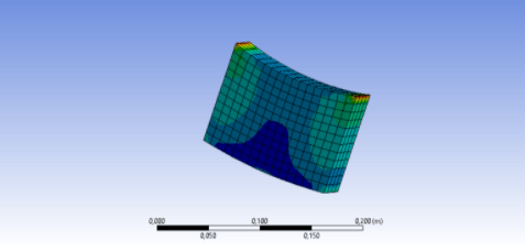 Stress And Strain Intensity Results In ANSYS® Structural Analyses