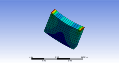 Equivalent Total Strain Result In ANSYS® Structural Analyses