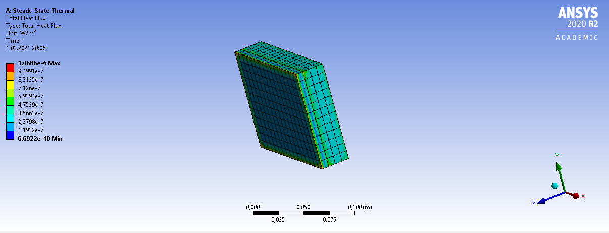 Total Heat Flux Result In ANSYS® Thermal Analyses