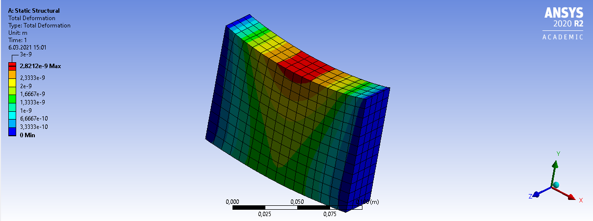 How To Change Contour Ranges In ANSYS® Mechanical Results?